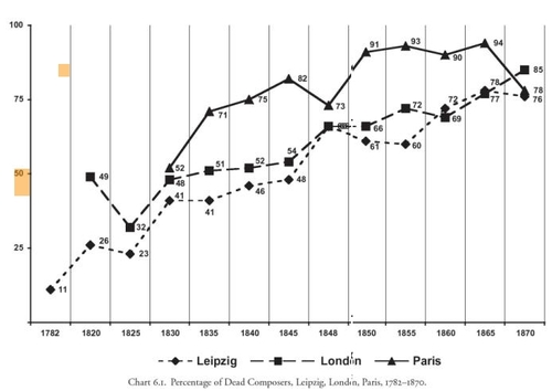 conciertos-porcentaje-muertos.jpg