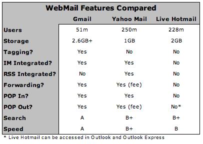webmailcomparison.png