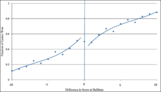 baloncesto-punto-diferencia