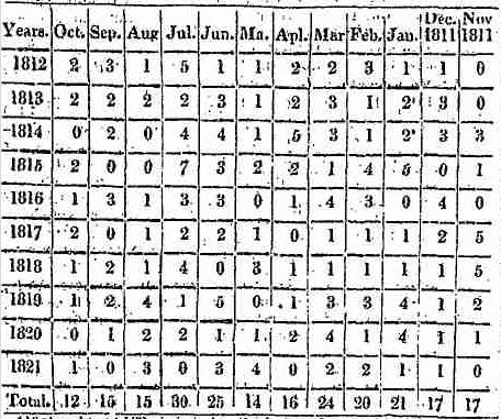 suicidio-pormes-1824